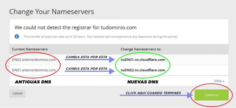 configurar cloudflare delegar dominio