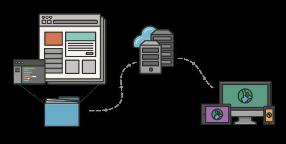 que es hosting y dominios explicacion grafica