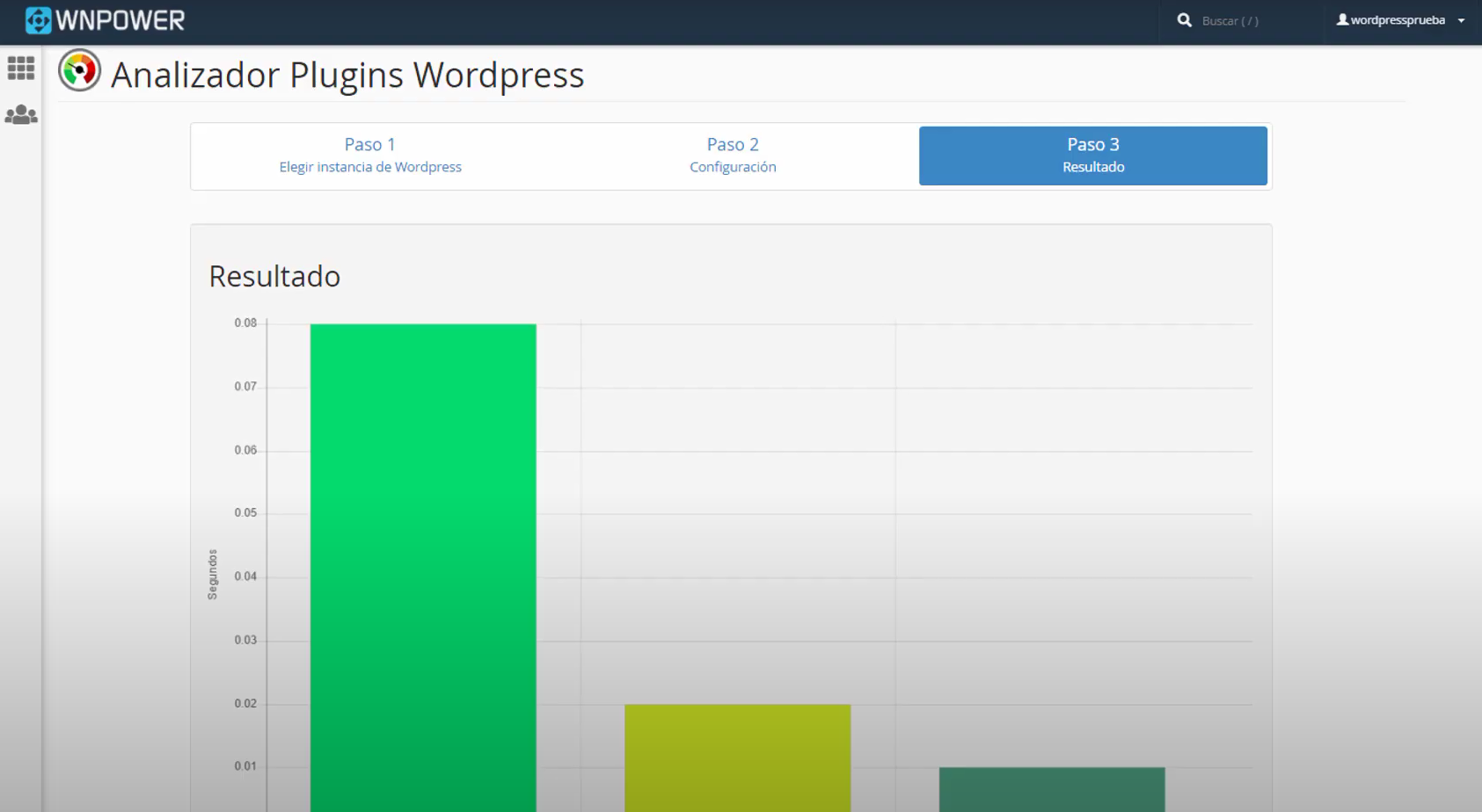 wordpress reducir bajar carga analizador plugins